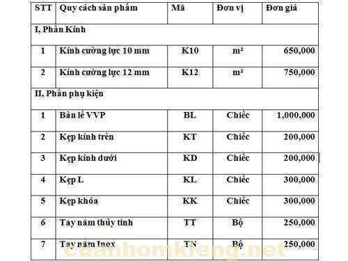Bảng báo giá kính cường lực và phụ kiện cửa kính 2019